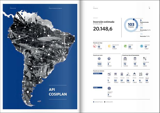 ASI Cosiplan report